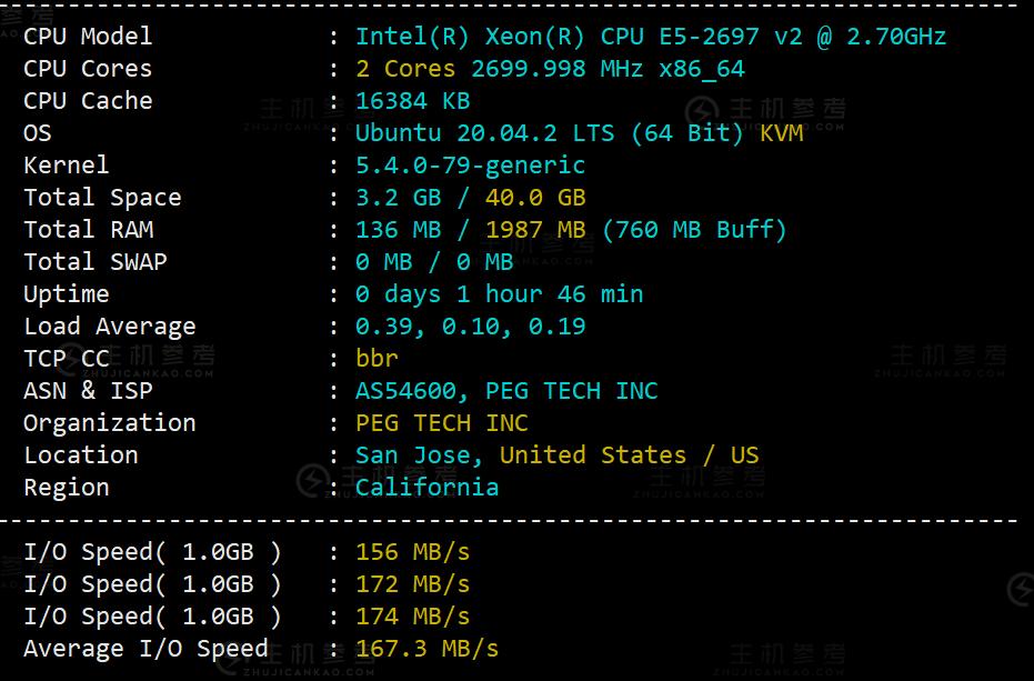 RAKsmart,高质量三网CN2 GIA高端线路VPS云服务器测评报告,国外VPS服务器带宽速度和综合性能测评,RAKsmart服务器好不好?RAKsmart服务器怎么样?送快照和备份-主机参考