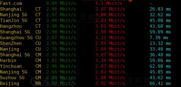 华纳云,新老用户特价优惠活动,香港CN2 GIA高质量优化线路VPS云服务器低至3折,CPU、带宽独享不限流量,独立服务器/物理服务器立减400元,附香港VPS测评报告-主机参考