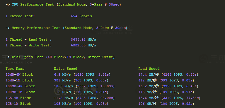 JustHost,最新高性价比超便宜俄罗斯CN2 VPS云服务器终身8折优惠,最低仅8元/月起,200Mbps带宽不限流量,五大机房自助自由切换,免费更换IP,俄罗斯cn2vps怎么样,justhost云服务器速度及综合性能详细测评报告-主机参考