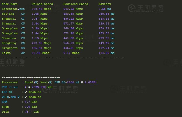 PacificRack,2021最新愚人节特别优惠,QuadraNet机房,KVM虚拟架构,4核8G内存120M带宽,不限流量,6.99美元/月,60美元/年,免费snapshot-主机参考